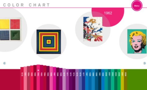 Screenshot of MoMa website of Color Chart Exhibit